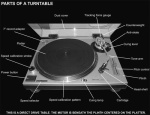 Turntable-Technics sl-1200